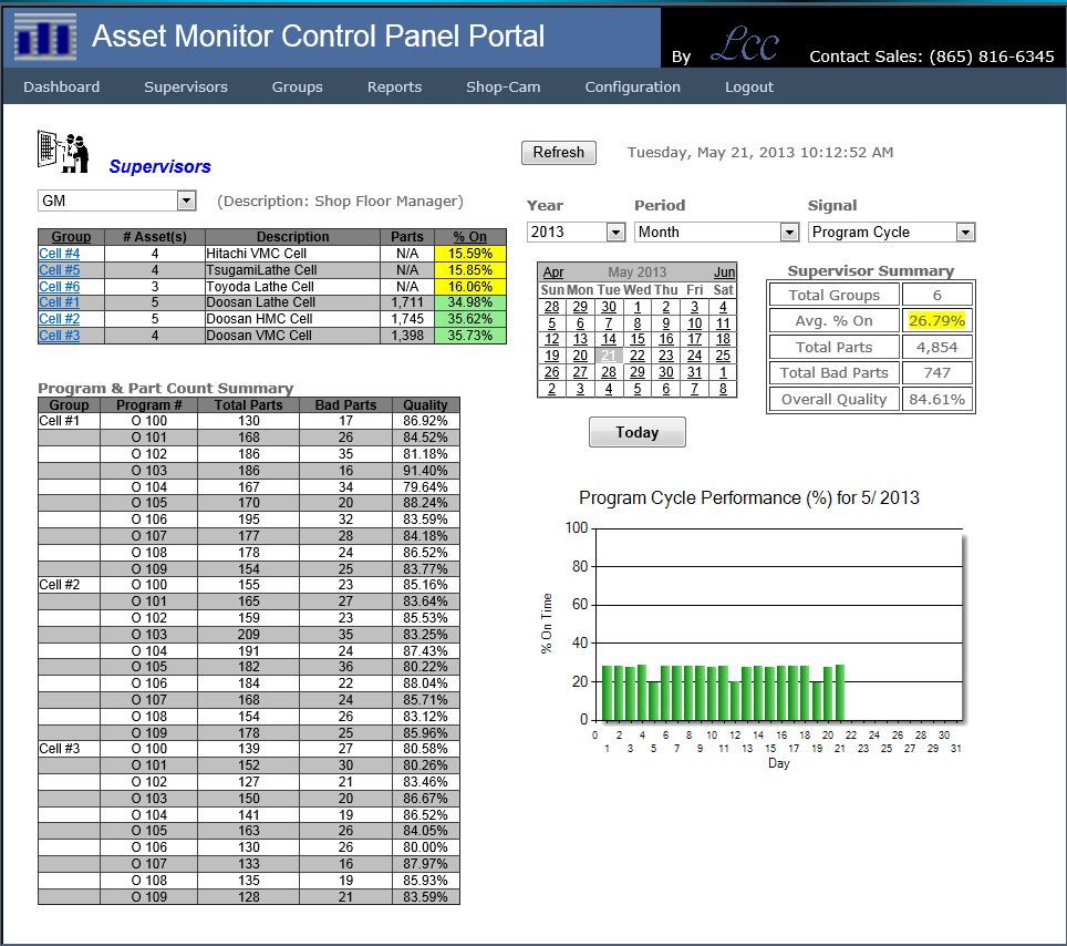 cnc machine monitoring